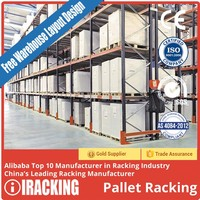 Economical Heavy Duty Pallet Shelves and Racks