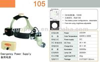 surgical lights/led medical light/head loupe