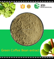Green coffee bean export lose weight
