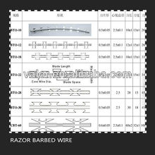 HOTSALE RAZOR BARBED WIRE SPECIFICATION (100% FACTORY )