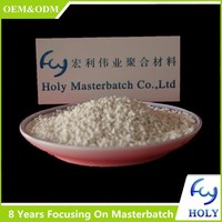 China Manufacturer Caco3 Filler Masterbatch For Plastic Toy