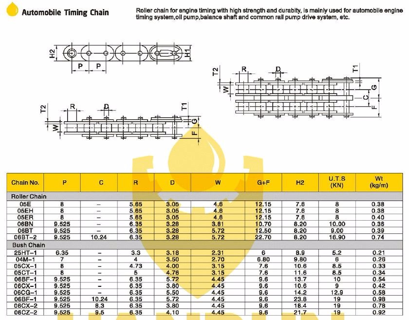 Timing Chain OE No.24518546 for engine SGMW C12B12 with 120Links