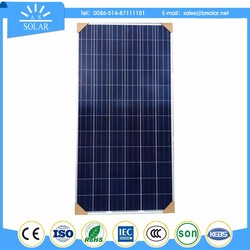 solar panel manufacturer cost