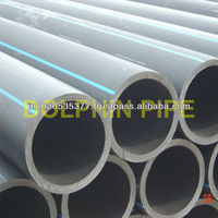 BEST HDPE PIPE PRICES
