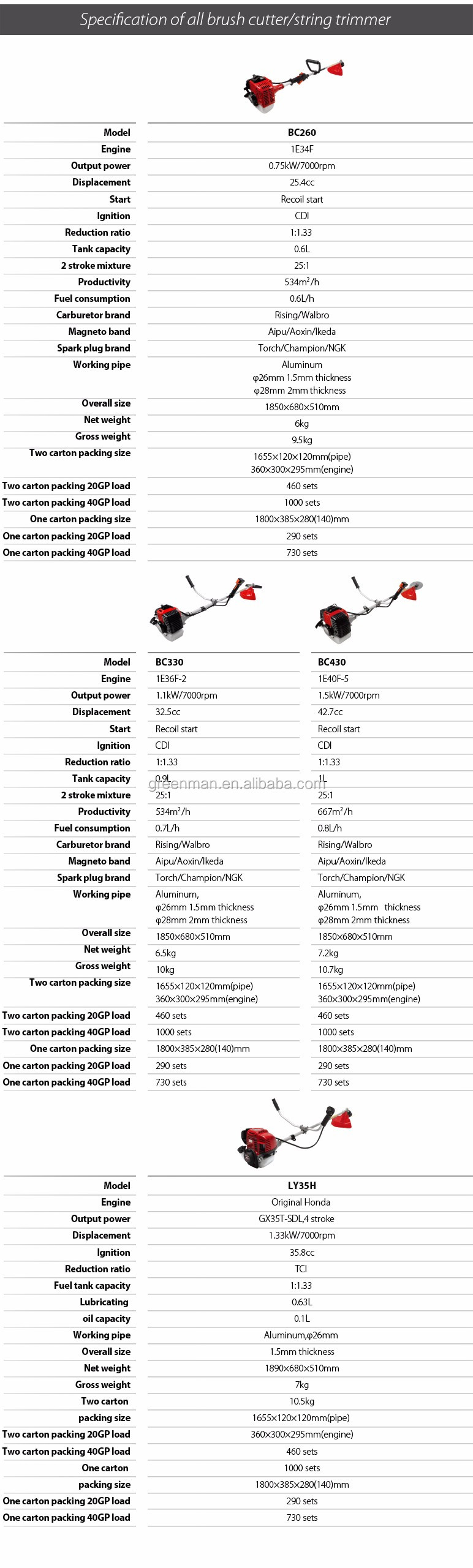 43cc 2 stroke heavy duty commercial use brush cutter manufactured more than 15 years