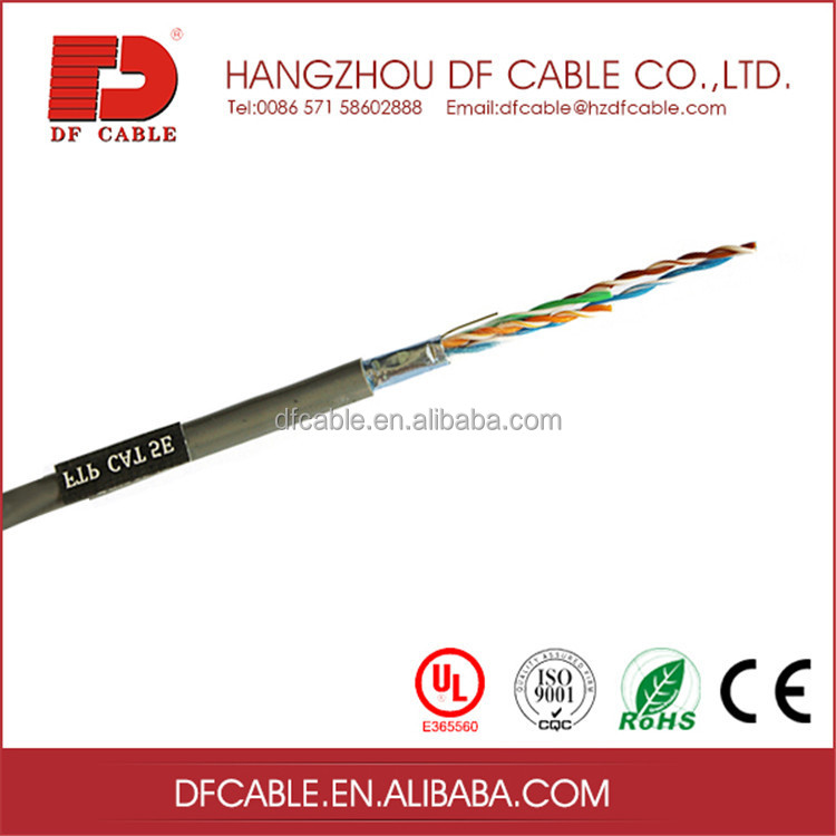 ISO9000 CE ROHS 14000 18000Appoved 75ohms coaxial cable Dual RG6 Quad with Cat5e High speed cable
