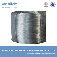 Q195 galvanized metal wire / binding wire for construction