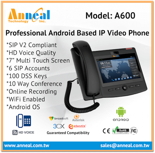 VoIP Communication SIP H.264 Desktop Android Video IP Phone
