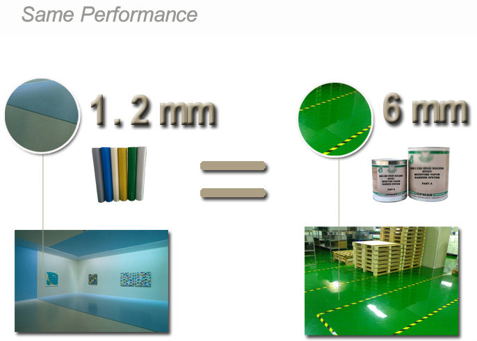 self-leveling dustproof roll epoxy concrete flooring