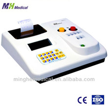 MHN-2 manufacturer medical device 2 channels blood coagulation meter