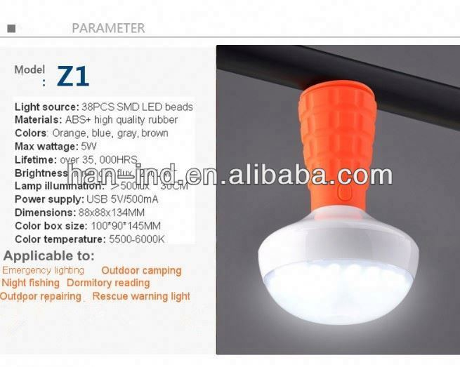Multifunction rechargeable energy saving led desk lamp with magnet