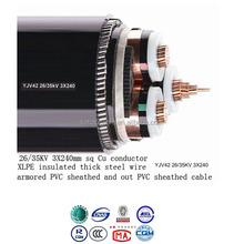 cheap copper cable wire xlpe 1250mcm