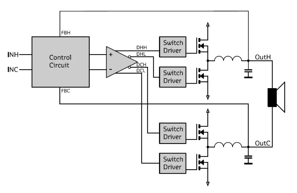 2000w power amplifier module  professional class d power amplifier module  8r1600w 4r2500w
