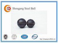 Direct Manufacturer Supply Cast Steel Ball for Ball Mill