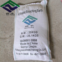 activated clay for recycling waste oil