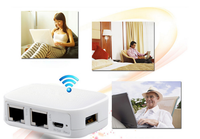 Smallest Portable Wireless Router 802.11 b/g/n AP 300M Repeater Wifi Wireless Router Support 3G Modem USB Flash Drive