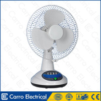 China manufactory dc portable solar dc floor national fan usha