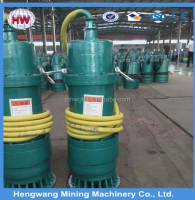 Filter Press Feed Mining Waste Water Dewatering Centrifugal Sand Pump