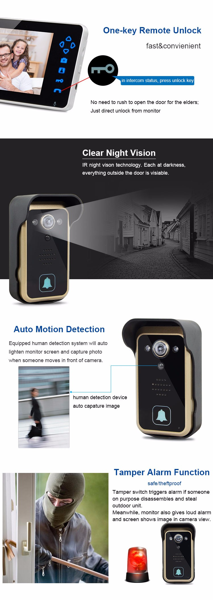 Smart Wireless Home Automation System With 7inch Screen