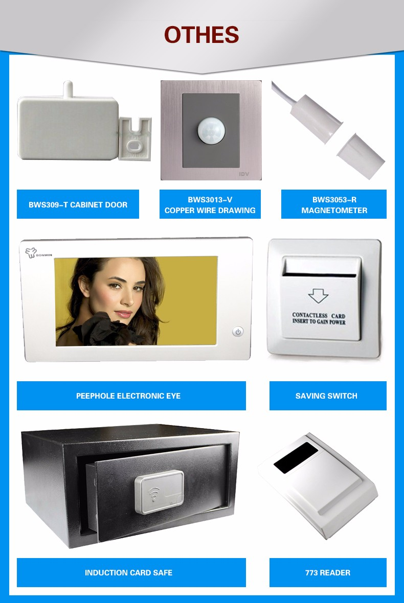 Key Card Access : Hotel room key card access system with control panel buy