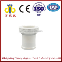 pvc pipe fitting joints