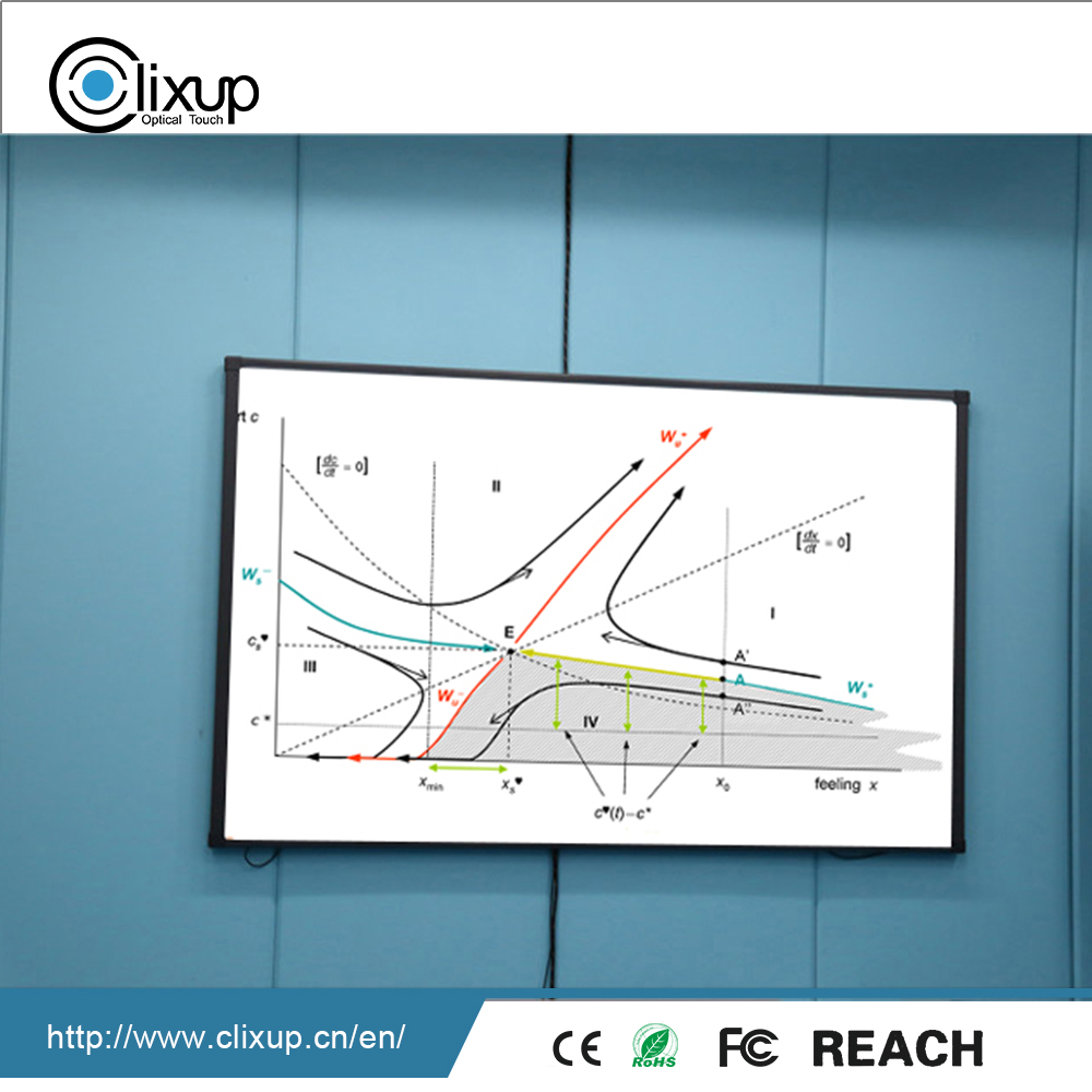 Driverless 40-120inch touch screen smart interactive whiteboard