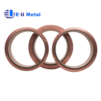 Good Performance 0 5mm Thick Copper