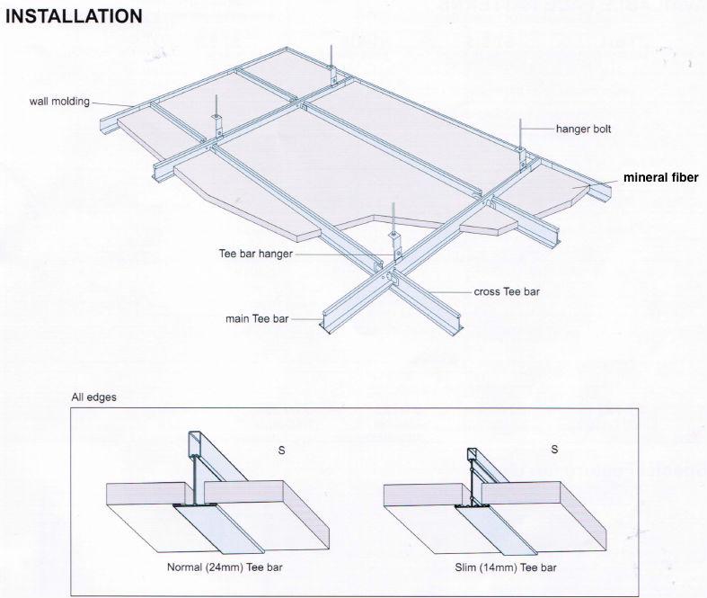 Beveled Tegular Mineral Fiber Ceiling Tile For Silhouette Bolt Slot