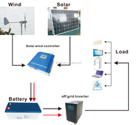 electric power saving solar wind hybrid generator 5kw/5KW hybrid solar wind power generation system low cost wind turbines