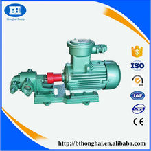 China Hebei KCB series unload oil gear pump