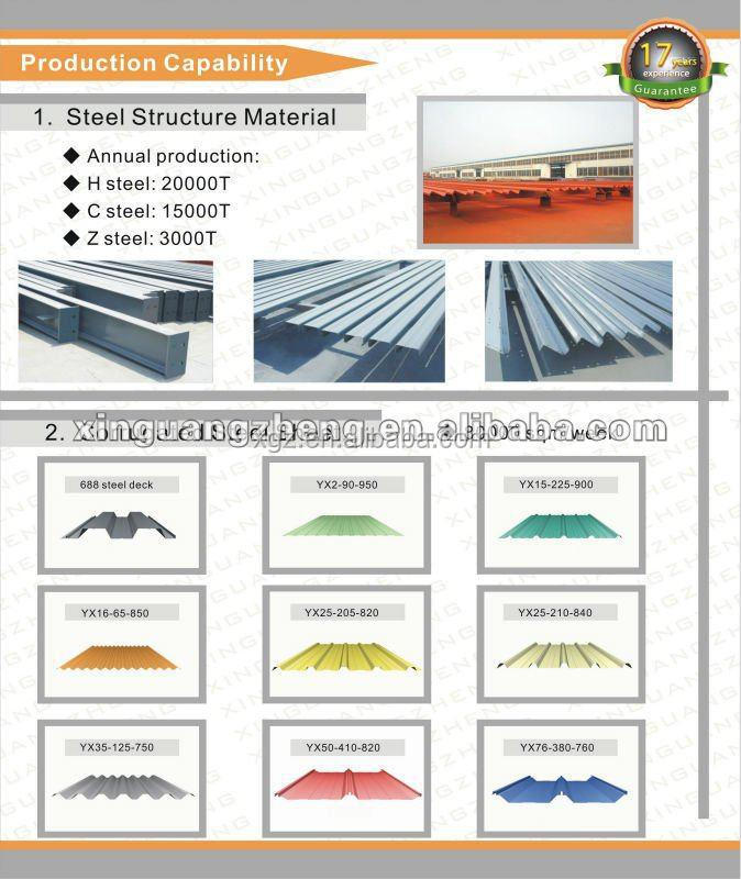 Shop,Warehouse Use and Steel,Galvanized Sheet Material corrugated metal sheet roof