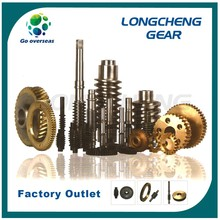 Steering worm and mini worm gear and advantages of worm gears