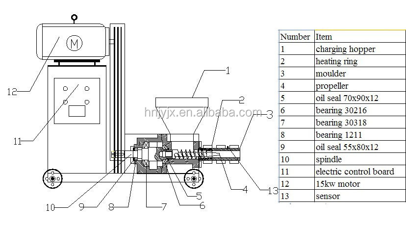 briquette machine plans