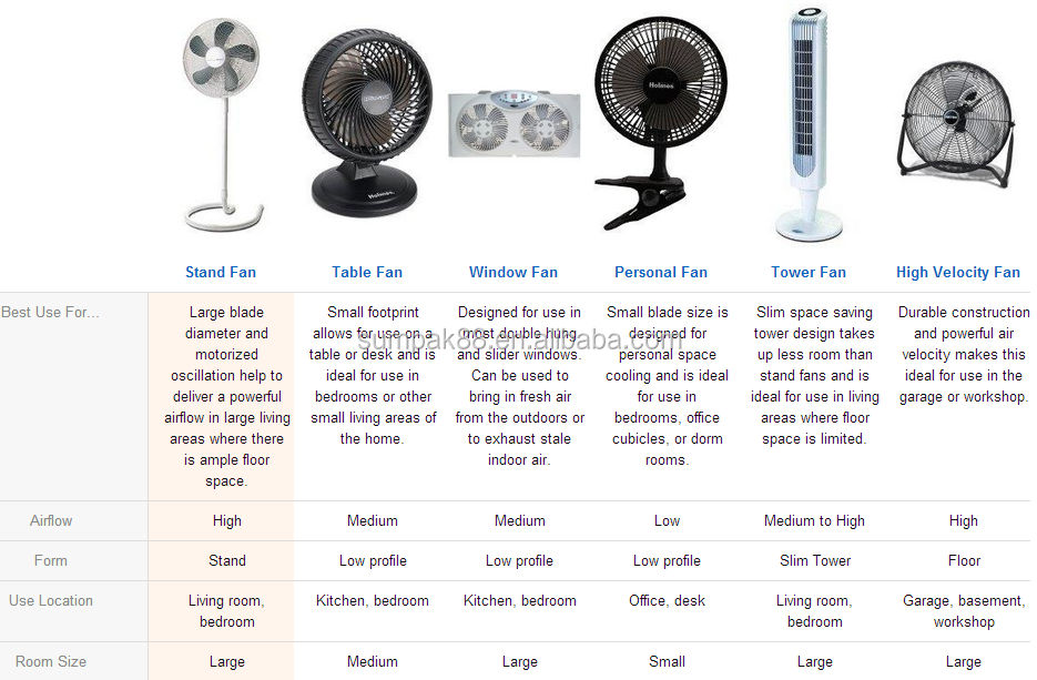 3 in 1 industrial stand fan/pedestal fan