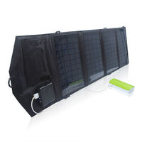 New Technology Products Factory Price Solar
