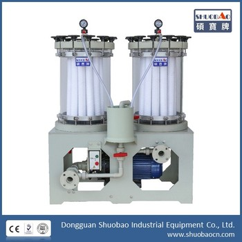Shuobao double tower water filter with carbon filter cartridge
