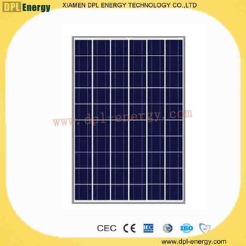 240W Poly energy solar panel scrap wholesale price with CE, TUV,MCS,CEC,RoHS