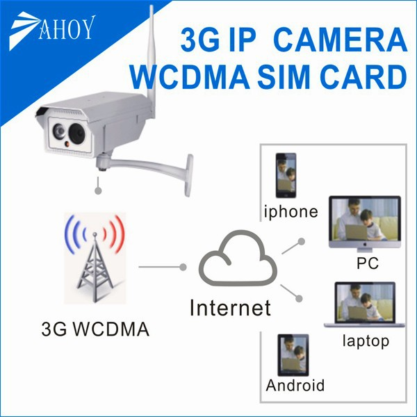 12v video camera gsm,gsm hidden camera,gprs gsm mms sms security camera