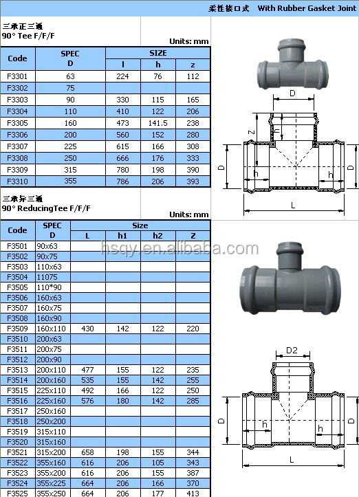 Plastic pvc pipe fittings dimensions tee elbow for water
