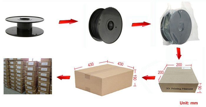 1.75 / 3mm 3D Printer PETG / T-glass plastic Filament for FDM, Ultimaker and MakerBot 3D printer