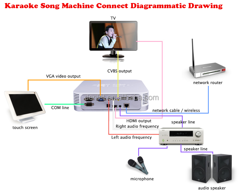 music systems music system manufacturers suppliers