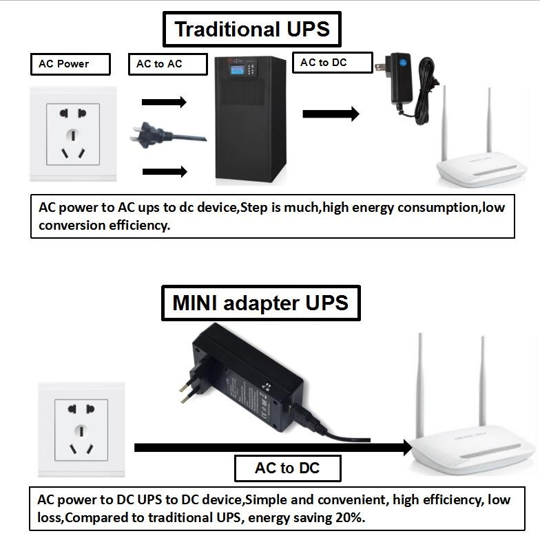 hotsale mini ups 5 volt for router and ip camera