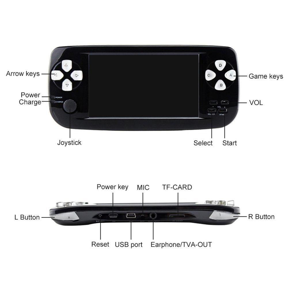 Excellent Baby Gift Retro Game Console Entainment System HD Handheld Family TV video Mini Game console with 620 built-in