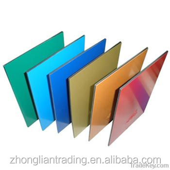 Hot Sale insulated alucobond aluminium composite panel price