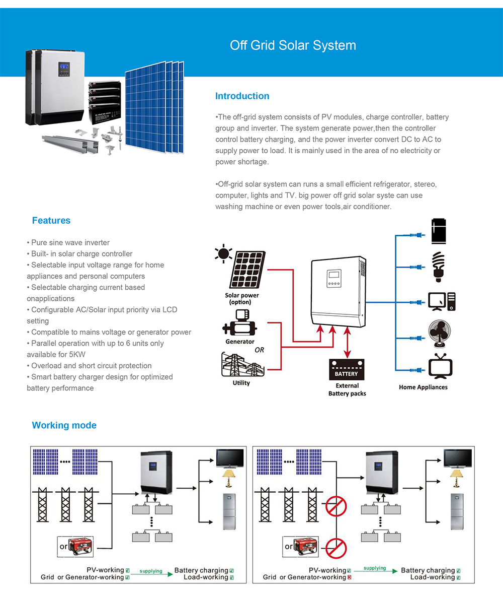 Commercial 20KW solar power system for industrial use