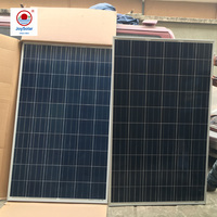 best price per watt solar panels in india