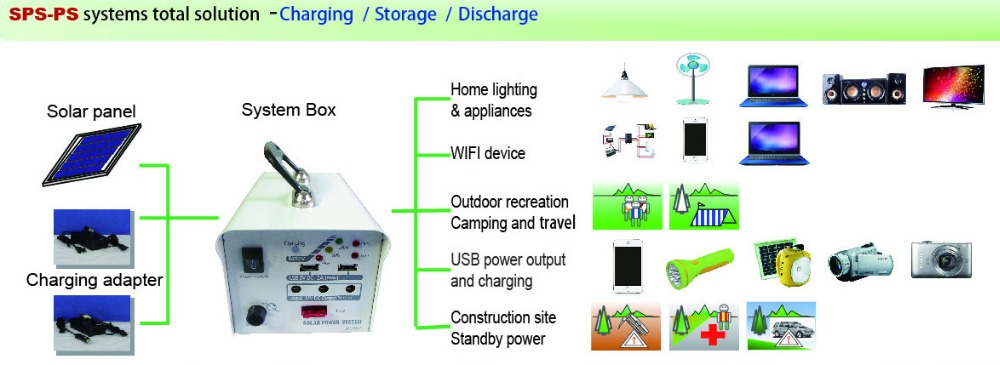 Hot selling 10w commercial use solar energe home system