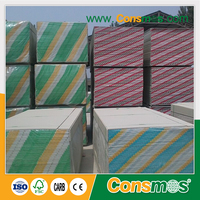 gypsum board partition price