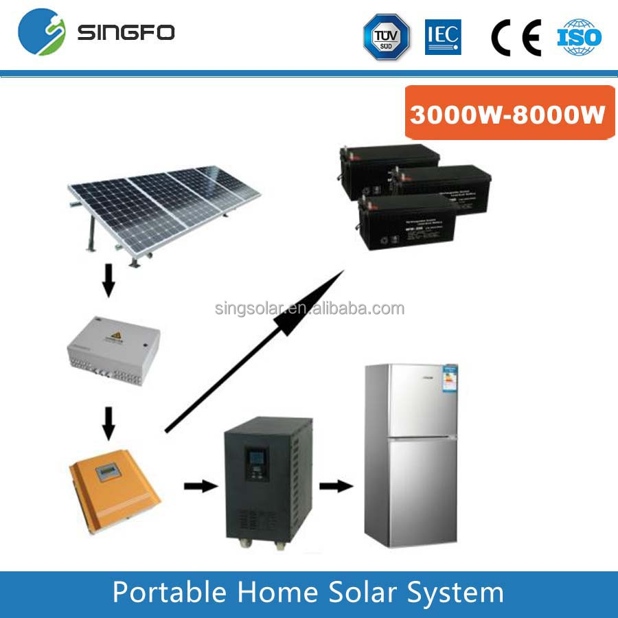 factory direct sell good quality with competitive price 2kw 3kw 4kw 5kw 6kw 7kw8kw home off grid solar power system pv module