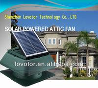New Solar Powered Attic Fan Roof Vent, Home Fan Low Profile